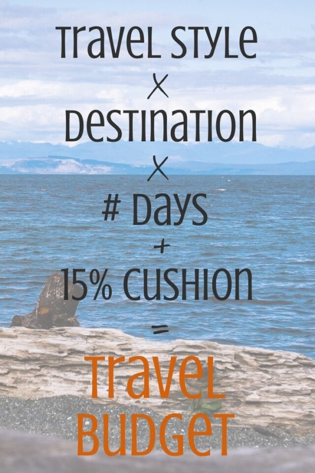 Here's a simple way to determine your travel budget for long-term travel, based on travel style, destination, and length of time on the road. Click the link for more details.