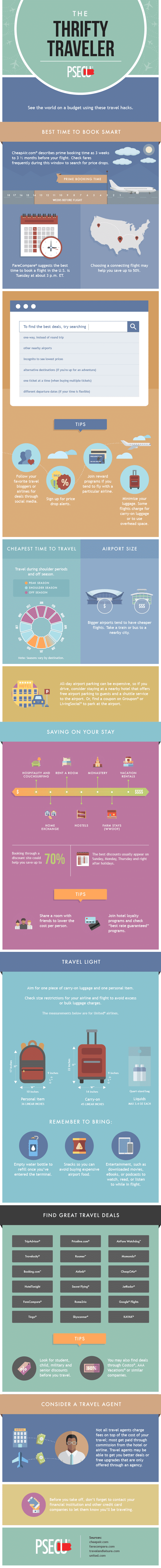 ways to find cheap flights infographic